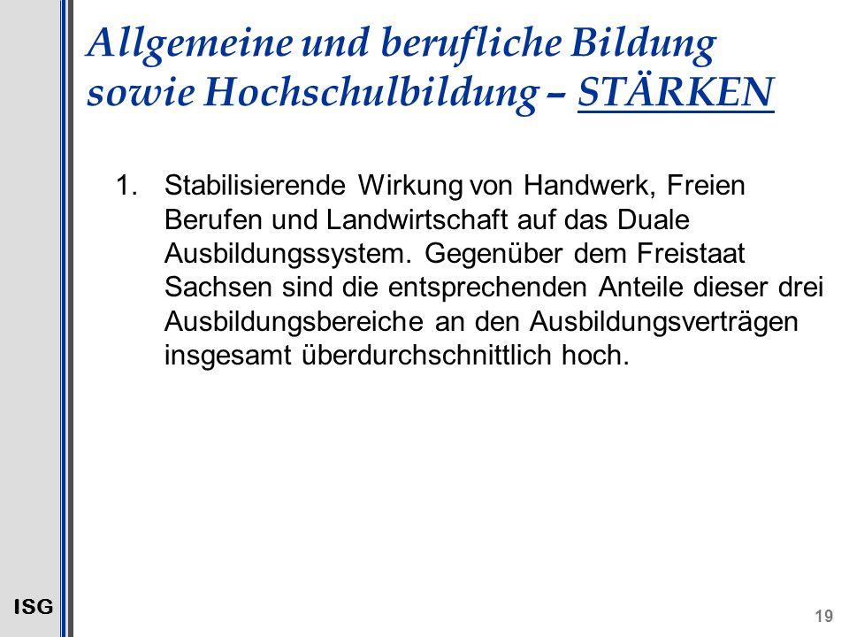 ISG 19 Allgemeine und berufliche Bildung sowie Hochschulbildung – STÄRKEN 1.Stabilisierende Wirkung von Handwerk, Freien Berufen und Landwirtschaft auf das Duale Ausbildungssystem.