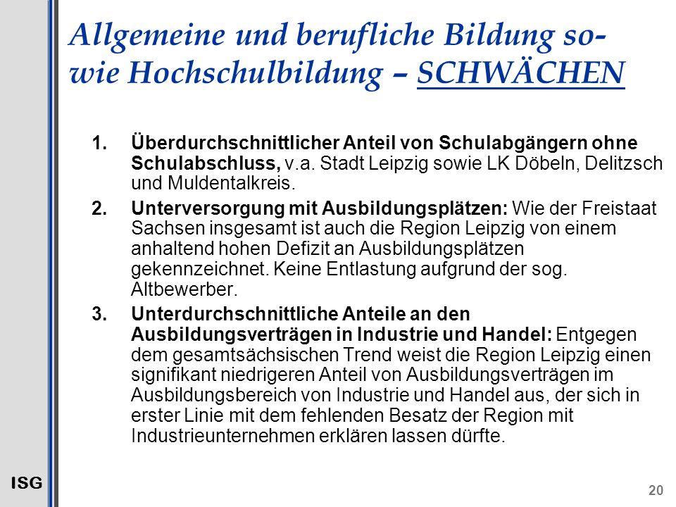 ISG 20 Allgemeine und berufliche Bildung so- wie Hochschulbildung – SCHWÄCHEN 1.Überdurchschnittlicher Anteil von Schulabgängern ohne Schulabschluss, v.a.