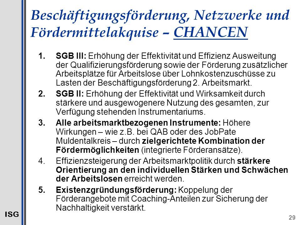 ISG 29 Beschäftigungsförderung, Netzwerke und Fördermittelakquise – CHANCEN 1.SGB III: Erhöhung der Effektivität und Effizienz Ausweitung der Qualifizierungsförderung sowie der Förderung zusätzlicher Arbeitsplätze für Arbeitslose über Lohnkostenzuschüsse zu Lasten der Beschäftigungsförderung 2.