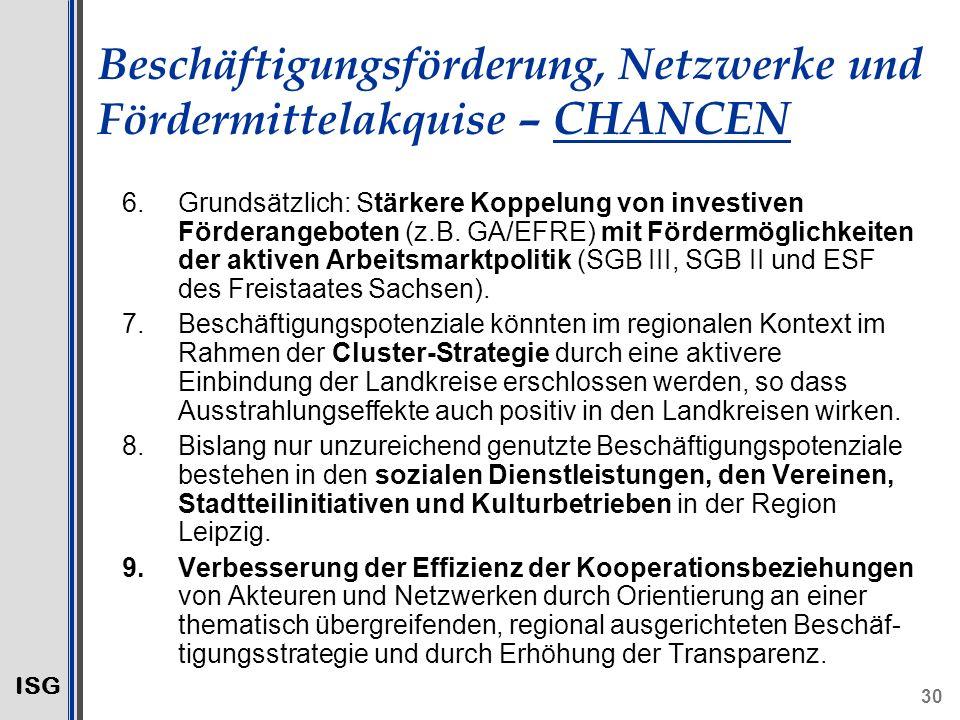 ISG 30 Beschäftigungsförderung, Netzwerke und Fördermittelakquise – CHANCEN 6.Grundsätzlich: Stärkere Koppelung von investiven Förderangeboten (z.B.