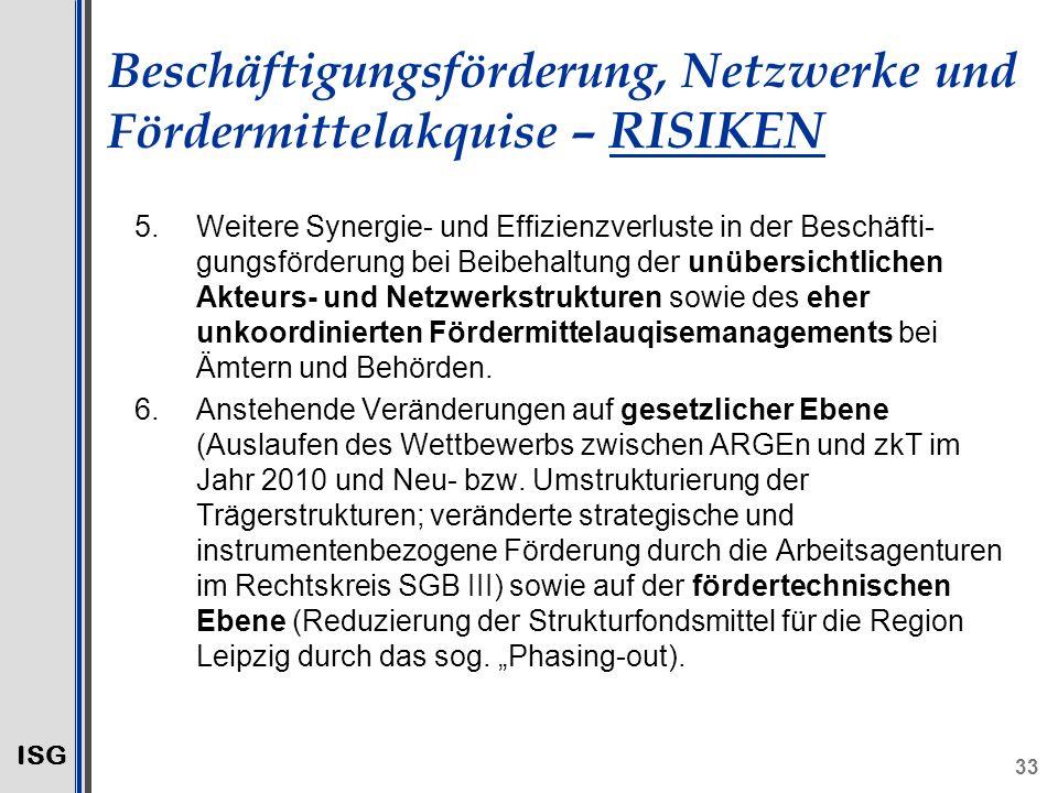 ISG 33 Beschäftigungsförderung, Netzwerke und Fördermittelakquise – RISIKEN 5.Weitere Synergie- und Effizienzverluste in der Beschäfti- gungsförderung bei Beibehaltung der unübersichtlichen Akteurs- und Netzwerkstrukturen sowie des eher unkoordinierten Fördermittelauqisemanagements bei Ämtern und Behörden.