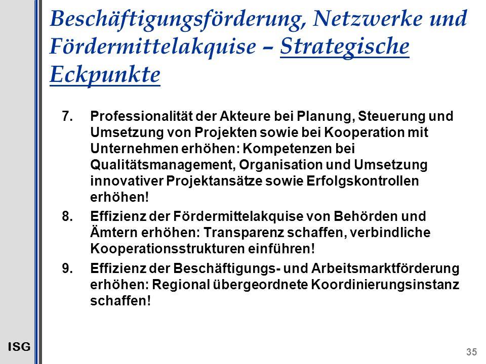 ISG 35 Beschäftigungsförderung, Netzwerke und Fördermittelakquise – Strategische Eckpunkte 7.Professionalität der Akteure bei Planung, Steuerung und Umsetzung von Projekten sowie bei Kooperation mit Unternehmen erhöhen: Kompetenzen bei Qualitätsmanagement, Organisation und Umsetzung innovativer Projektansätze sowie Erfolgskontrollen erhöhen.