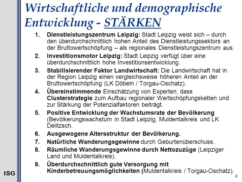 ISG 4 Wirtschaftliche und demographische Entwicklung - STÄRKEN 1.Dienstleistungszentrum Leipzig: Stadt Leipzig weist sich – durch den überdurchschnittlich hohen Anteil des Dienstleistungssektors an der Bruttowertschöpfung – als regionales Dienstleistungszentrum aus.