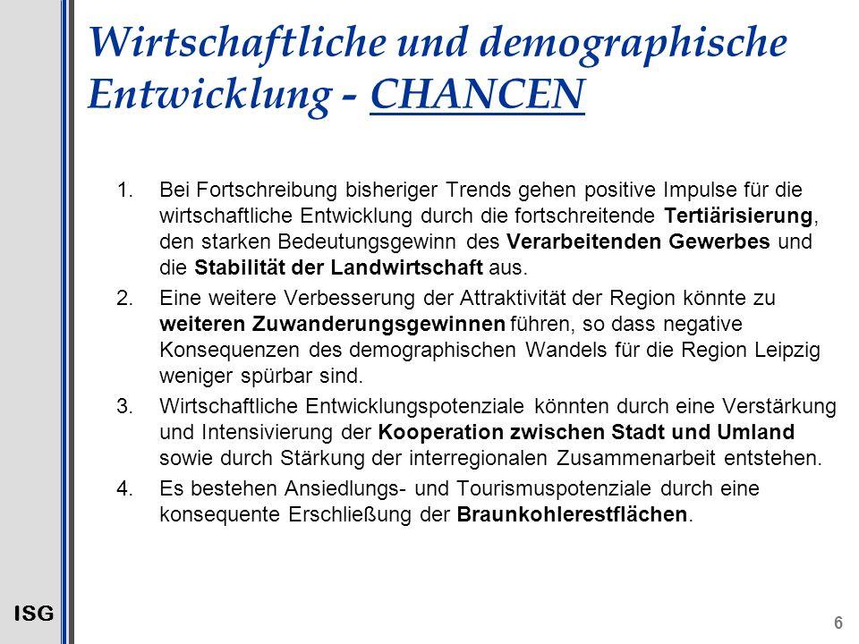 ISG 27 Beschäftigungsförderung, Netzwerke und Fördermittelakquise – SCHWÄCHEN 6.Insgesamt unterdurchschnittliche Nutzung der Strukturfonds im Regierungsbezirk Leipzig: Lediglich rd.