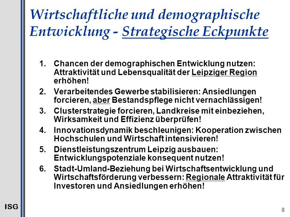 ISG 9 Erwerbstätigkeit und Beschäftigung - STÄRKEN 1.Ausgewogene Altersstruktur der Beschäftigten: Später eintretende negative Konsequenzen des demographischen Wandels: Unterdurchschnittliche Anteile der über 50Jährigen und überdurchschnittlich hohe Anteilen in den anderen Gruppen Aber: Anteil der unter 20Jährigen an den SV-Beschäftigten in Stadt Leipzig und im LK Leipziger Land unterdurchschnittlich.
