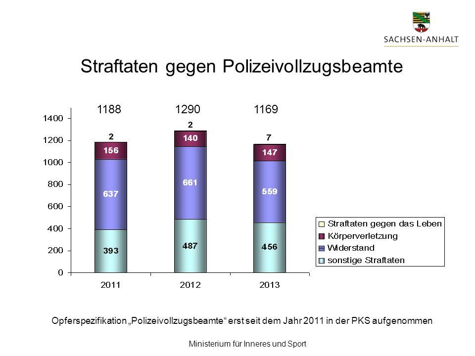 Ministerium für Inneres und Sport Straftaten gegen Polizeivollzugsbeamte 118812901169 Opferspezifikation Polizeivollzugsbeamte erst seit dem Jahr 2011