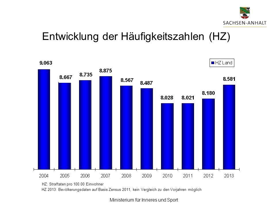 Ministerium für Inneres und Sport HZ 2013: Bevölkerungsdaten auf Basis Zensus 2011, kein Vergleich zu den Vorjahren möglich HZ: Straftaten pro 100.00