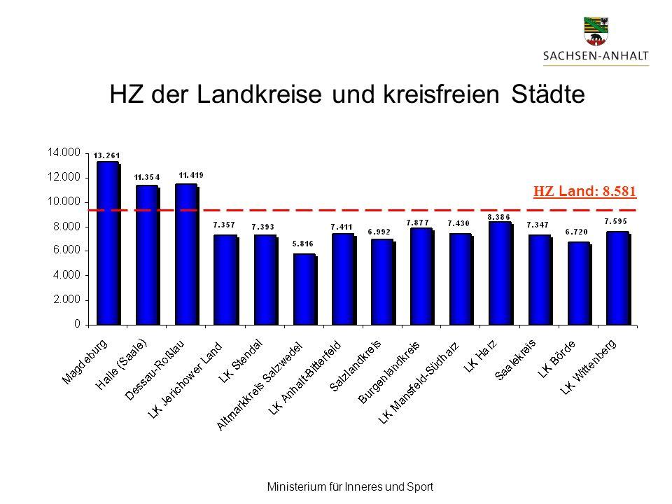 Ministerium für Inneres und Sport (20,9 %) (22,7 %) (24,5 %) (18,0 %) (19,9 %) Entwicklung der Anzahl der Tatverdächtigen (70.961) (71.276) (72.001) (72.507) (74.677) (TV gesamt) (29,4 %) (31,6 %) (25,4 %) (26,1 %) (27,6 %) (75.891) (81.964) (82.366) (87.147) (89.770)
