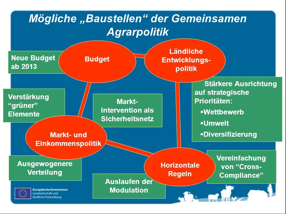 Vereinfachung von Cross- Compliance Verstärkung grüner Elemente Ausgewogenere Verteilung Neue Budget ab 2013 Stärkere Ausrichtung auf strategische Pri