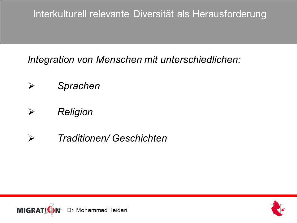 Dr. Mohammad Heidari Integration von Menschen mit unterschiedlichen: Sprachen Religion Traditionen/ Geschichten Interkulturell relevante Diversität al