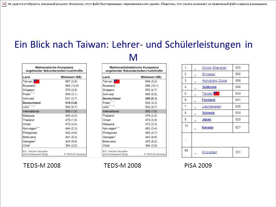 Ein Blick nach Taiwan: Lehrer- und Schülerleistungen in M BA 1.