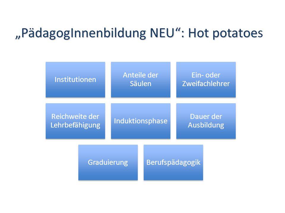 Institutionen Anteile der Säulen Ein- oder Zweifachlehrer Reichweite der Lehrbefähigung Induktionsphase Dauer der Ausbildung GraduierungBerufspädagogik PädagogInnenbildung NEU: Hot potatoe PädagogInnenbildung NEU: Hot potatoes