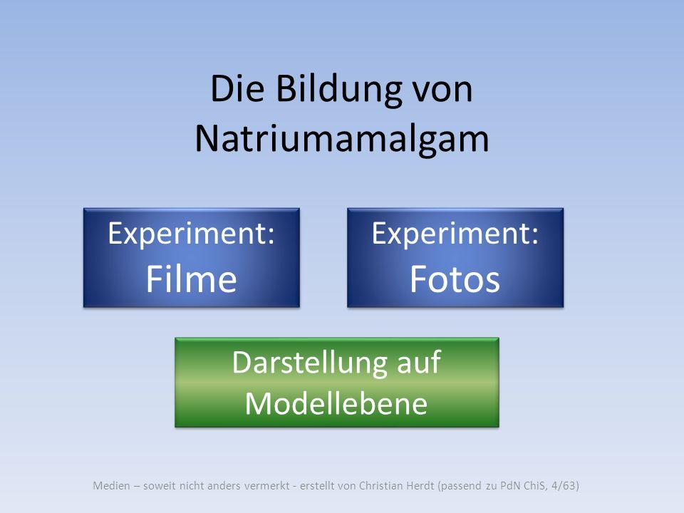 Die Bildung von Natriumamalgam Medien – soweit nicht anders vermerkt - erstellt von Christian Herdt (passend zu PdN ChiS, 4/63) Experiment: Filme Experiment: Filme Experiment: Fotos Experiment: Fotos Darstellung auf Modellebene Darstellung auf Modellebene