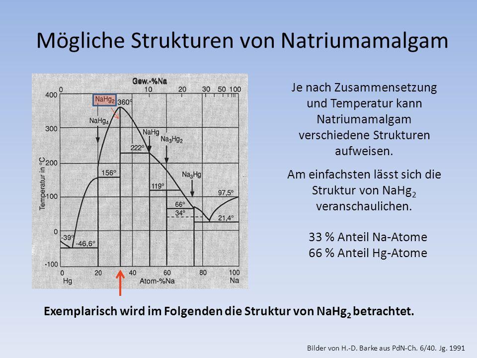Mögliche Strukturen von Natriumamalgam Am einfachsten lässt sich die Struktur von NaHg 2 veranschaulichen.