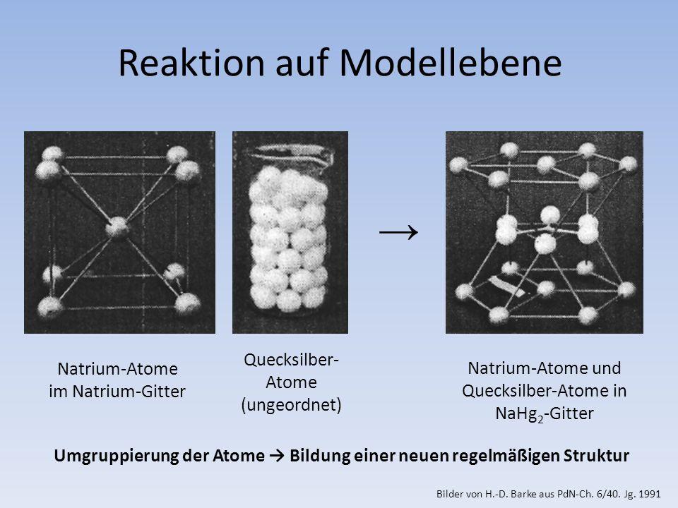 Reaktion auf Modellebene Natrium-Atome im Natrium-Gitter Quecksilber- Atome (ungeordnet) Natrium-Atome und Quecksilber-Atome in NaHg 2 -Gitter Umgruppierung der Atome Bildung einer neuen regelmäßigen Struktur Bilder von H.-D.