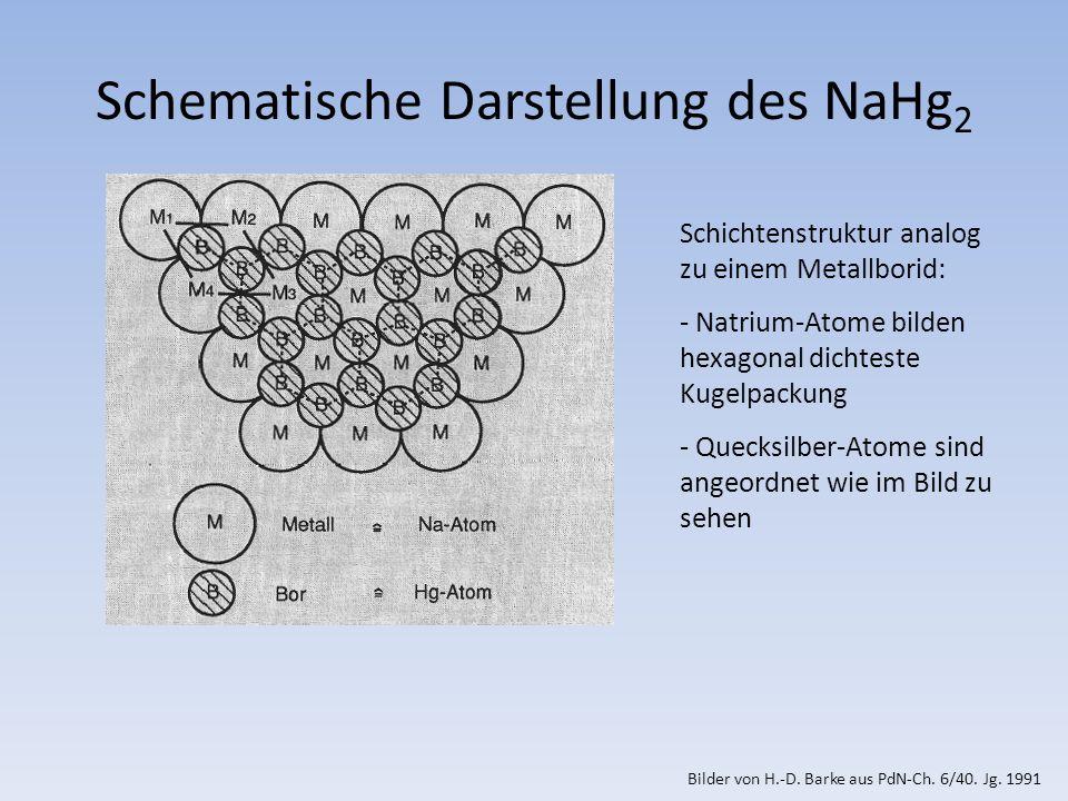 Schematische Darstellung des NaHg 2 Schichtenstruktur analog zu einem Metallborid: - Natrium-Atome bilden hexagonal dichteste Kugelpackung - Quecksilber-Atome sind angeordnet wie im Bild zu sehen Bilder von H.-D.