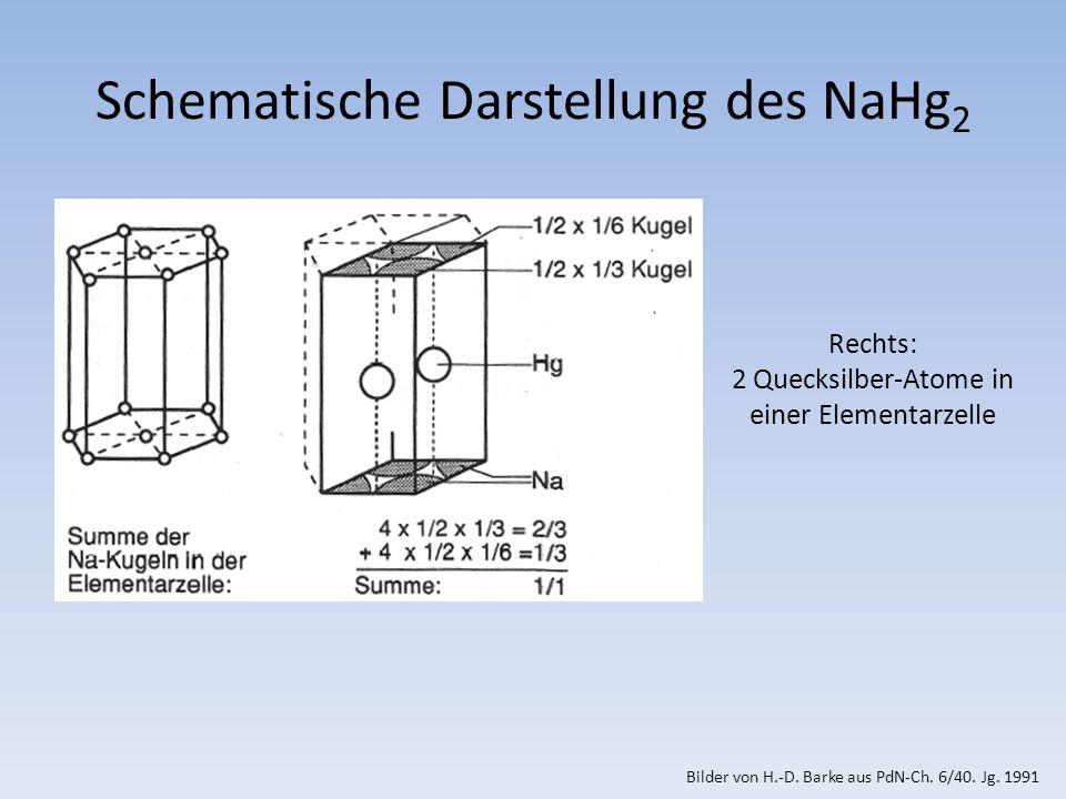 Rechts: 2 Quecksilber-Atome in einer Elementarzelle Schematische Darstellung des NaHg 2 Bilder von H.-D.