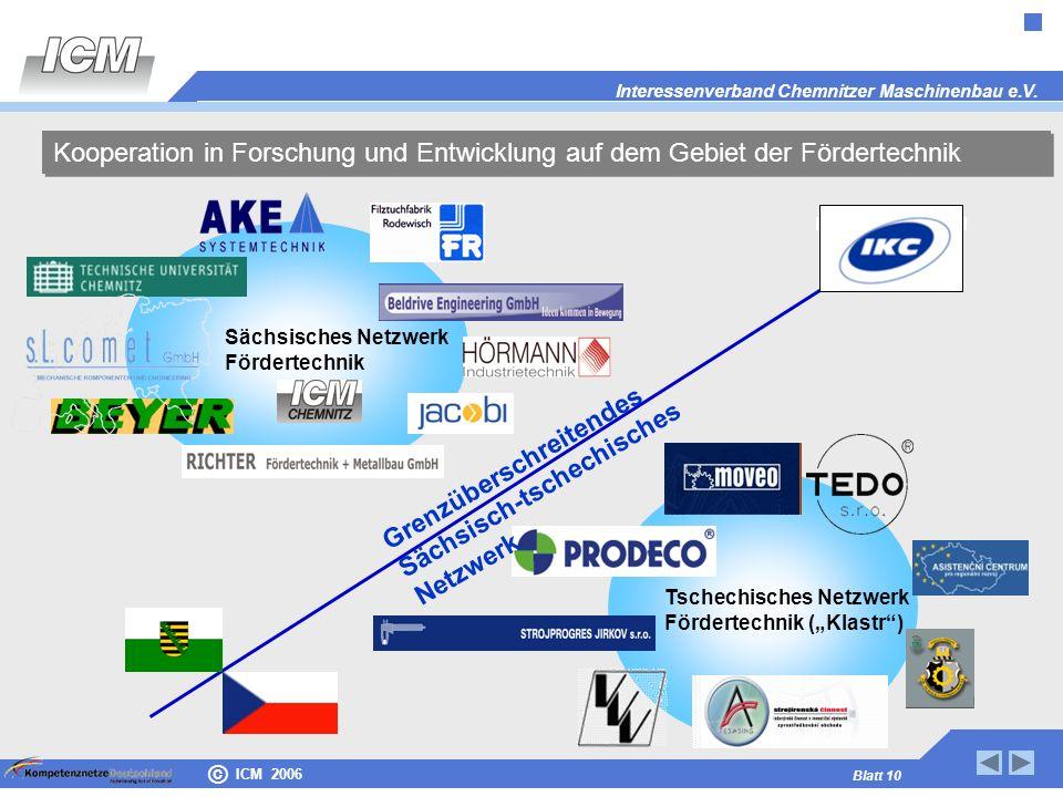 Interessenverband Chemnitzer Maschinenbau e.V. Blatt 10 © ICM 2006 Kooperation in Forschung und Entwicklung auf dem Gebiet der Fördertechnik Tschechis