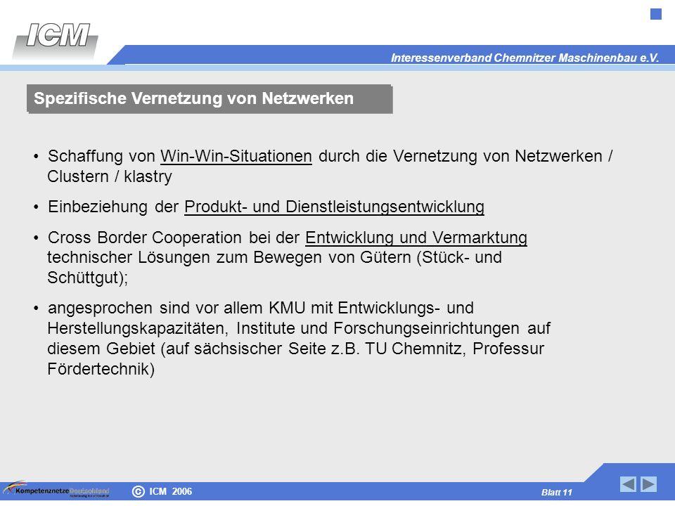 Interessenverband Chemnitzer Maschinenbau e.V. Blatt 11 © ICM 2006 Spezifische Vernetzung von Netzwerken Schaffung von Win-Win-Situationen durch die V