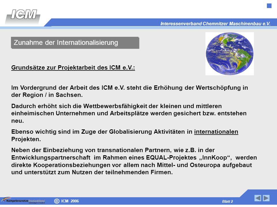 Interessenverband Chemnitzer Maschinenbau e.V. Blatt 2 © ICM 2006 Zunahme der Internationalisierung Im Vordergrund der Arbeit des ICM e.V. steht die E