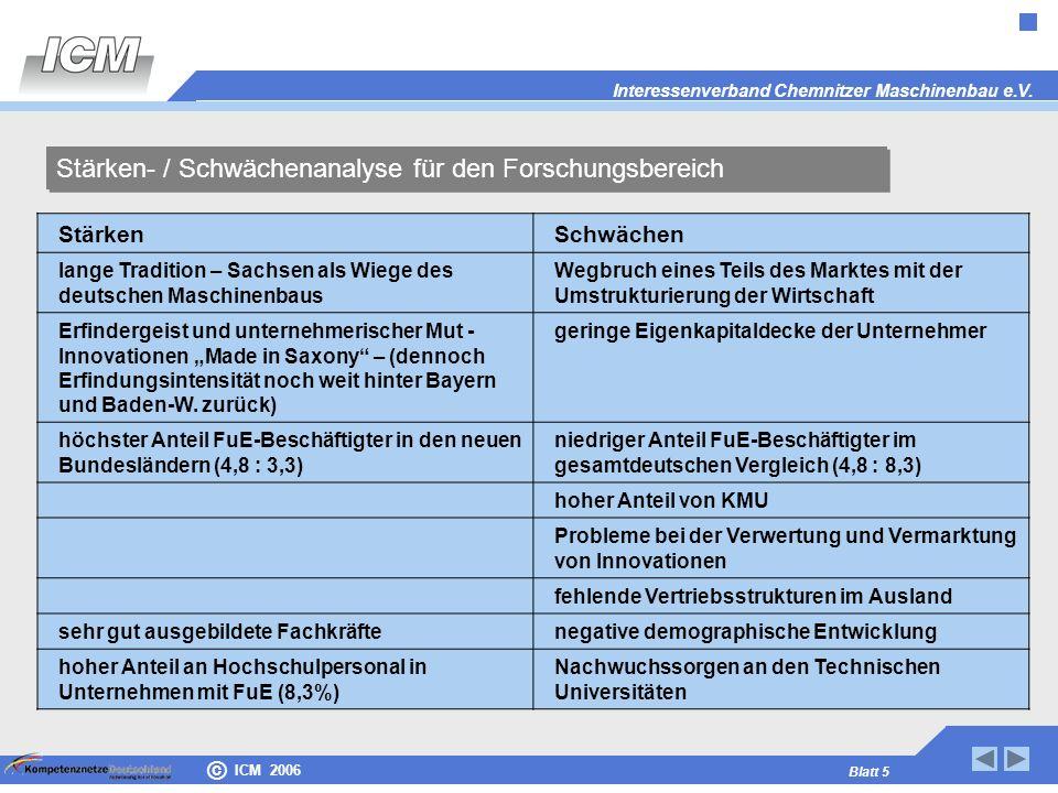 Interessenverband Chemnitzer Maschinenbau e.V. Blatt 5 © ICM 2006 StärkenSchwächen lange Tradition – Sachsen als Wiege des deutschen Maschinenbaus Weg