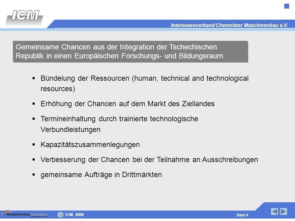 Interessenverband Chemnitzer Maschinenbau e.V. Blatt 6 © ICM 2006 Bündelung der Ressourcen (human, technical and technological resources) Erhöhung der