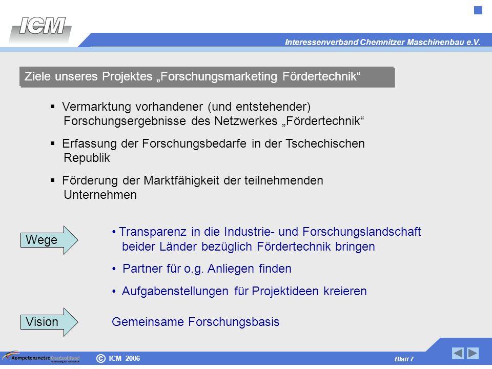 Interessenverband Chemnitzer Maschinenbau e.V. Blatt 7 © ICM 2006 Vermarktung vorhandener (und entstehender) Forschungsergebnisse des Netzwerkes Förde