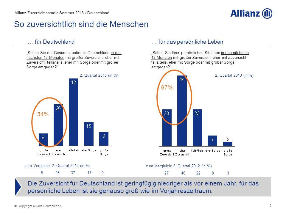 2 Allianz Zuversichtsstudie Sommer 2013 / Deutschland Die Zuversicht für Deutschland ist geringfügig niedriger als vor einem Jahr, für das persönliche Leben ist sie genauso groß wie im Vorjahreszeitraum.