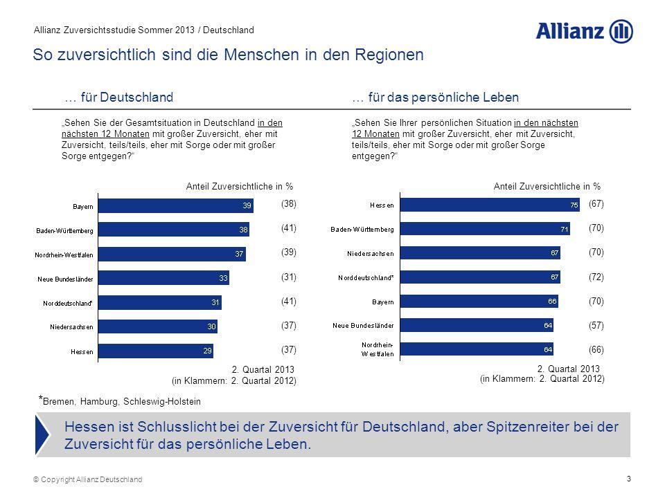 3 Allianz Zuversichtsstudie Sommer 2013 / Deutschland Hessen ist Schlusslicht bei der Zuversicht für Deutschland, aber Spitzenreiter bei der Zuversich