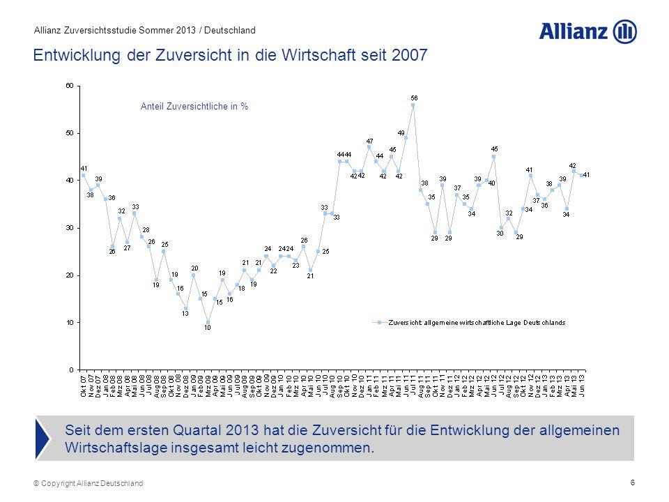 6 Allianz Zuversichtsstudie Sommer 2013 / Deutschland © Copyright Allianz Deutschland Entwicklung der Zuversicht in die Wirtschaft seit 2007 Seit dem ersten Quartal 2013 hat die Zuversicht für die Entwicklung der allgemeinen Wirtschaftslage insgesamt leicht zugenommen.