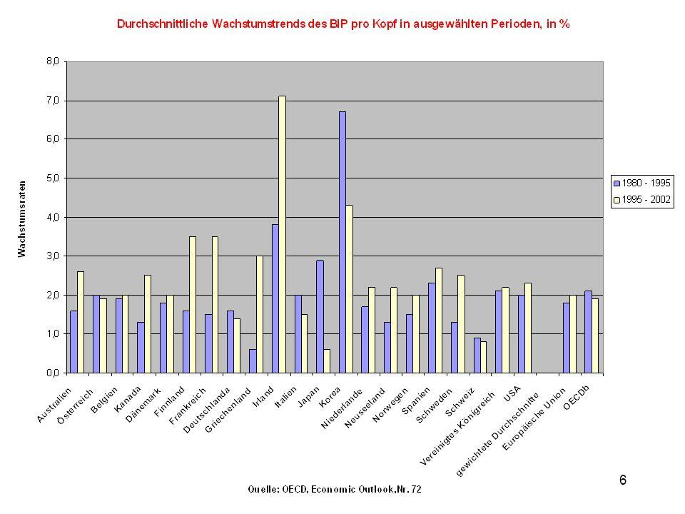 27 Vorschläge der Expertenkommission (III) Bundeseinheitliche Regelung institutioneller Rahmenbedingungen (z.B.