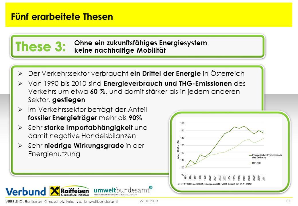 VERBUND, Raiffeisen Klimaschutz-Initiative, Umweltbundesamt 1029.01.2013 Ohne ein zukunftsfähiges Energiesystem keine nachhaltige Mobilität Fünf erarb