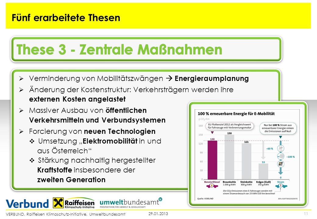 VERBUND, Raiffeisen Klimaschutz-Initiative, Umweltbundesamt 1129.01.2013 Fünf erarbeitete Thesen Verminderung von Mobilitätszwängen Energieraumplanung