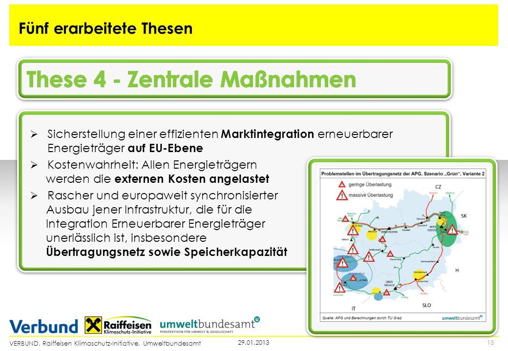 VERBUND, Raiffeisen Klimaschutz-Initiative, Umweltbundesamt 1329.01.2013 Fünf erarbeitete Thesen Sicherstellung einer effizienten Marktintegration ern