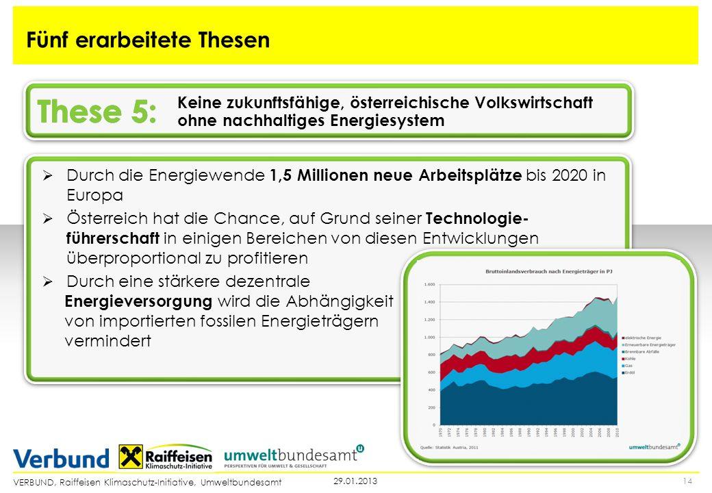 VERBUND, Raiffeisen Klimaschutz-Initiative, Umweltbundesamt 1429.01.2013 Fünf erarbeitete Thesen Keine zukunftsfähige, österreichische Volkswirtschaft