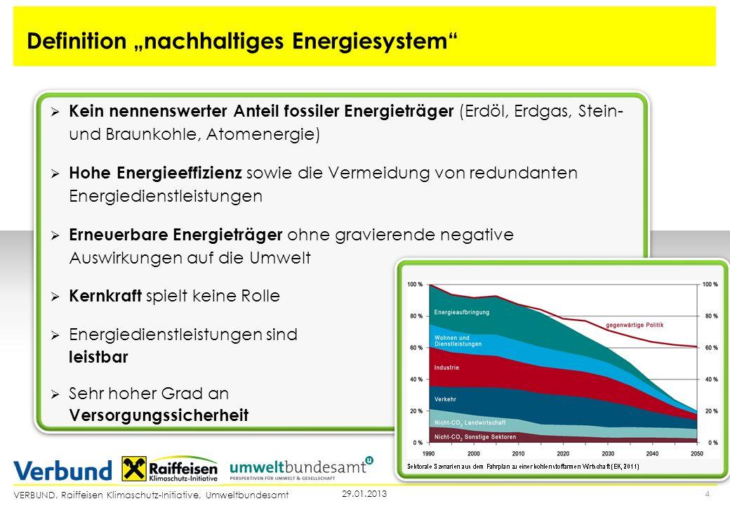 VERBUND, Raiffeisen Klimaschutz-Initiative, Umweltbundesamt Kein nennenswerter Anteil fossiler Energieträger (Erdöl, Erdgas, Stein- und Braunkohle, At