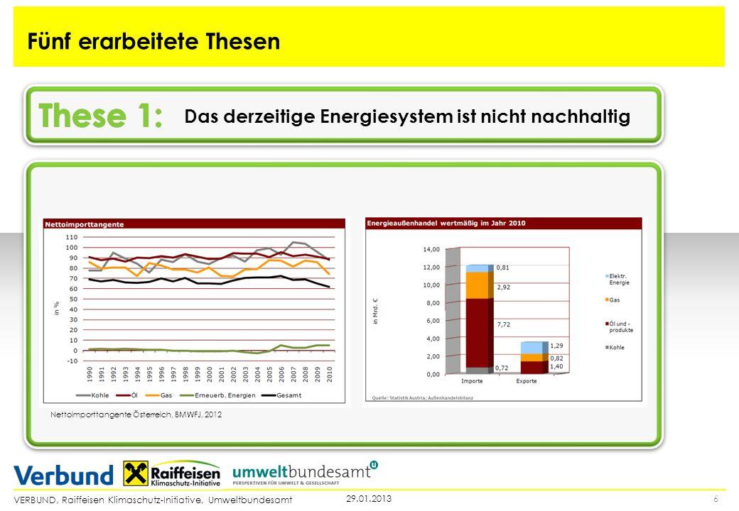 VERBUND, Raiffeisen Klimaschutz-Initiative, Umweltbundesamt Das derzeitige Energiesystem ist nicht nachhaltig 629.01.2013 Fünf erarbeitete Thesen Nett