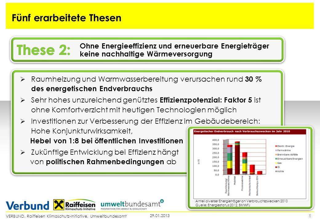 VERBUND, Raiffeisen Klimaschutz-Initiative, Umweltbundesamt 829.01.2013 Fünf erarbeitete Thesen Ohne Energieeffizienz und erneuerbare Energieträger ke