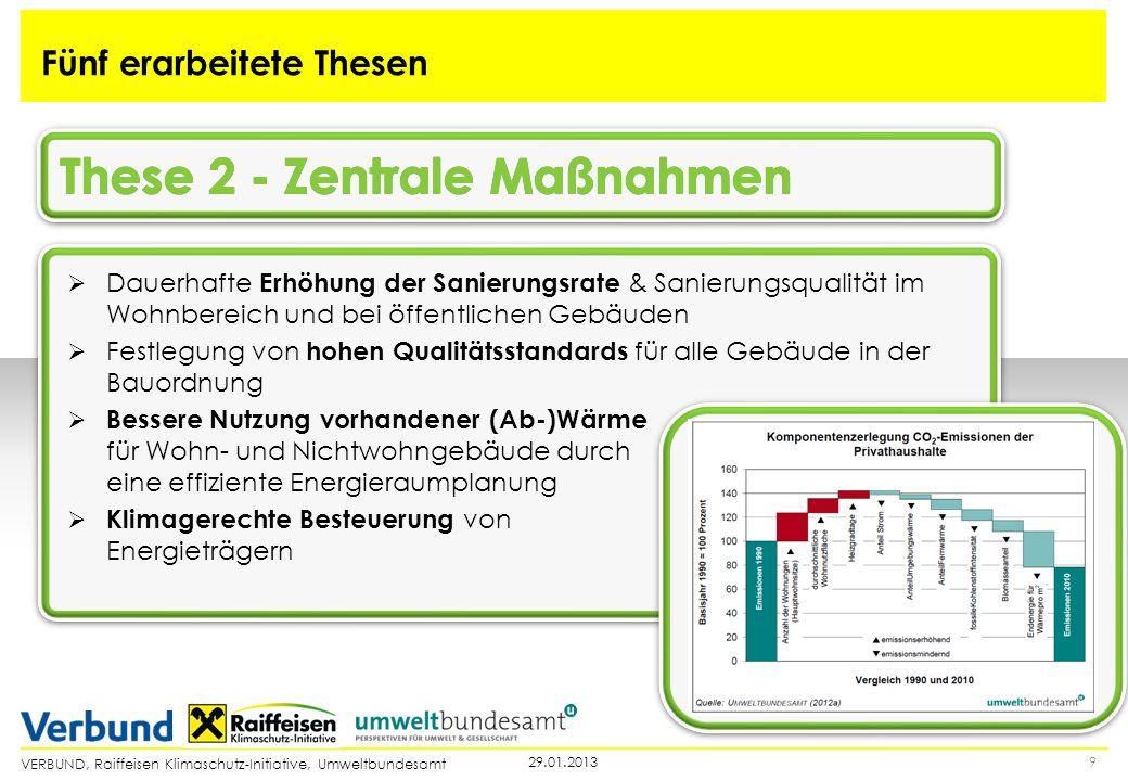 VERBUND, Raiffeisen Klimaschutz-Initiative, Umweltbundesamt 929.01.2013 Fünf erarbeitete Thesen Dauerhafte Erhöhung der Sanierungsrate & Sanierungsqua