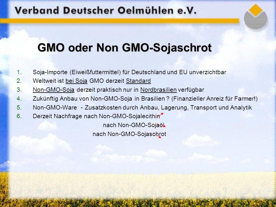 GMO oder Non GMO-Sojaschrot 1.Soja-Importe (Eiweißfuttermittel) für Deutschland und EU unverzichtbar 2.Weltweit ist bei Soja GMO derzeit Standard 3.Non-GMO-Soja derzeit praktisch nur in Nordbrasilien verfügbar 4.Zukünftig Anbau von Non-GMO-Soja in Brasilien .
