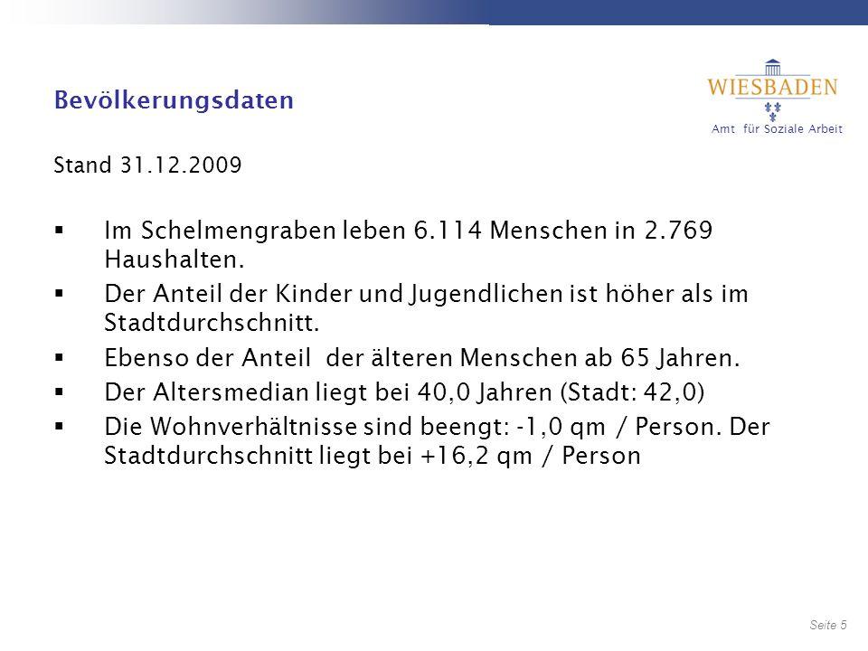 Amt für Soziale Arbeit Seite 5 5 Bevölkerungsdaten Stand 31.12.2009 Im Schelmengraben leben 6.114 Menschen in 2.769 Haushalten.