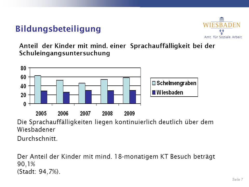Amt für Soziale Arbeit Seite 8 8 Bildung Die Übergänge von der Grundschule auf die weiterführende Schule sind ungünstiger als im Stadtdurchschnitt.