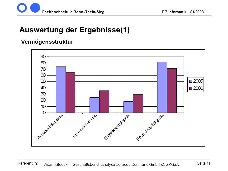 Fachhochschule Bonn-Rhein-SiegFB Informatik, WS 2007/08 Seite 11Referent(in)Seminar Wirtschaftsinformatik, 3. Sem. MCS Auswertung der Ergebnisse(1) Ve