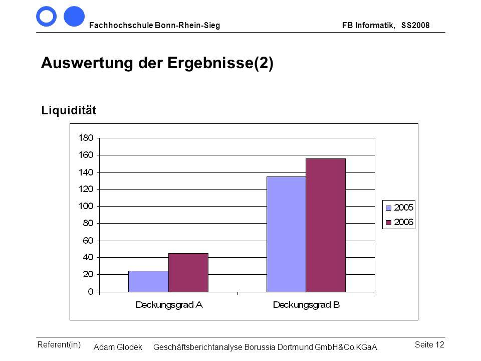 Fachhochschule Bonn-Rhein-SiegFB Informatik, WS 2007/08 Seite 12Referent(in)Seminar Wirtschaftsinformatik, 3. Sem. MCS Auswertung der Ergebnisse(2) Li