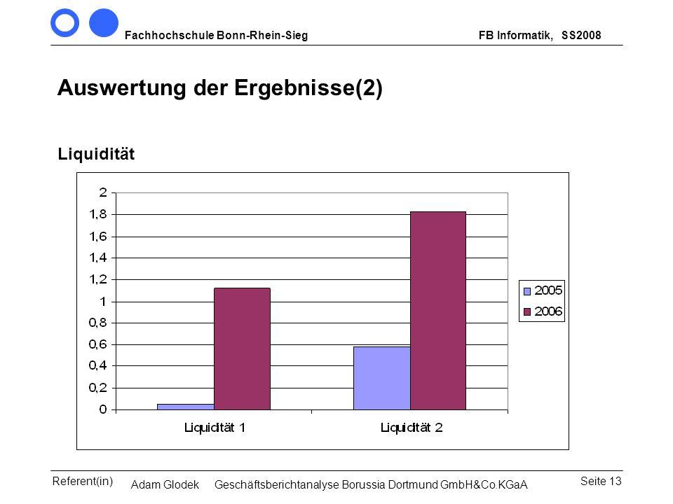 Fachhochschule Bonn-Rhein-SiegFB Informatik, WS 2007/08 Seite 13Referent(in)Seminar Wirtschaftsinformatik, 3. Sem. MCS Liquidität Auswertung der Ergeb