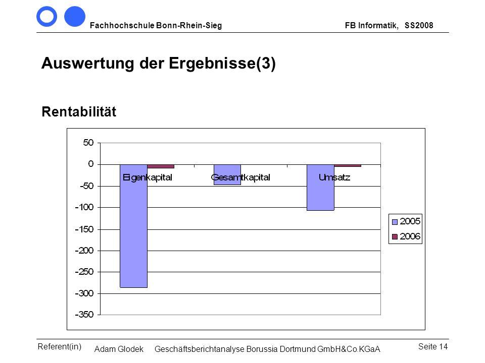 Fachhochschule Bonn-Rhein-SiegFB Informatik, WS 2007/08 Seite 14Referent(in)Seminar Wirtschaftsinformatik, 3. Sem. MCS Auswertung der Ergebnisse(3) Re