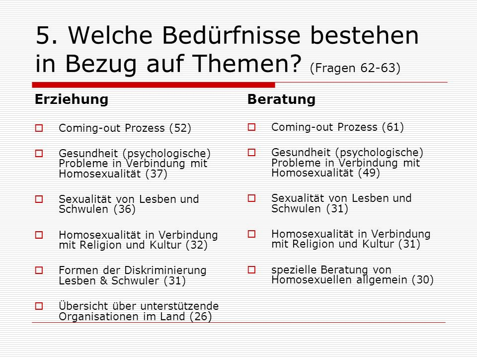 5. Welche Bedürfnisse bestehen in Bezug auf Themen? (Fragen 62-63) Erziehung Coming-out Prozess (52) Gesundheit (psychologische) Probleme in Verbindun