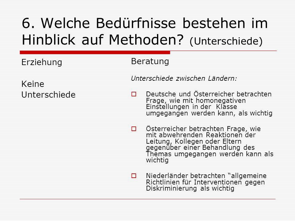 6. Welche Bedürfnisse bestehen im Hinblick auf Methoden? (Unterschiede) Erziehung Keine Unterschiede Beratung Unterschiede zwischen Ländern: Deutsche
