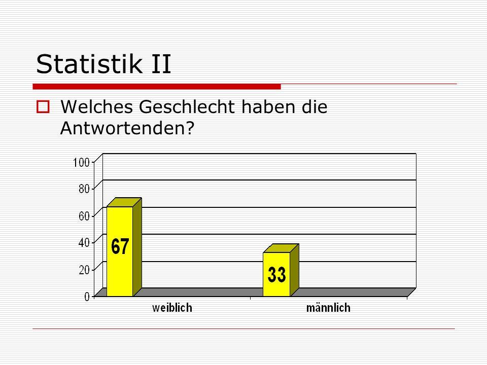 Statistik II Welches Geschlecht haben die Antwortenden?