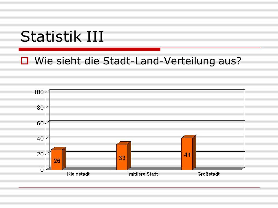 Statistik III Wie sieht die Stadt-Land-Verteilung aus?
